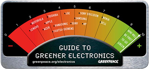 Guide to Greener Electronics.